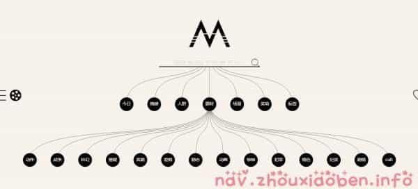 MVCAT的截图