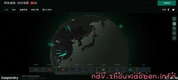 网络威胁实时地图的截图